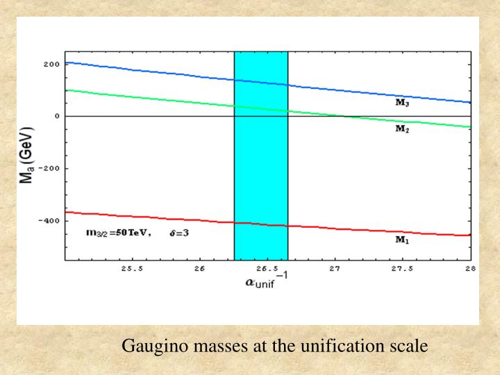 Gaugino masses at the unification scale
