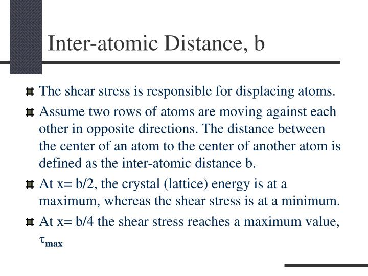 Inter-atomic Distance, b