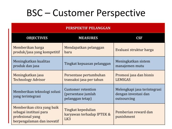 BSC – Customer Perspective