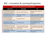 bsc innovation learning perspective