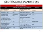 identifikasi berdasarkan bsc2
