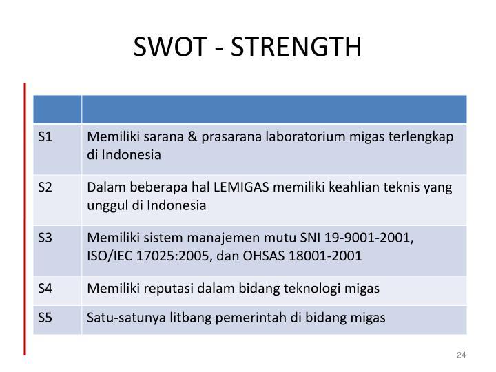 SWOT - STRENGTH