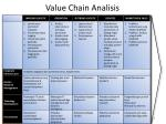 value chain analisis