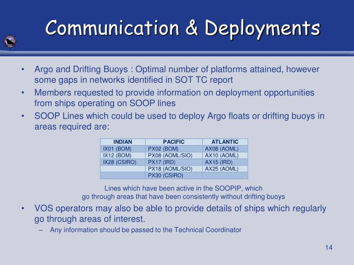 Communication & Deployments