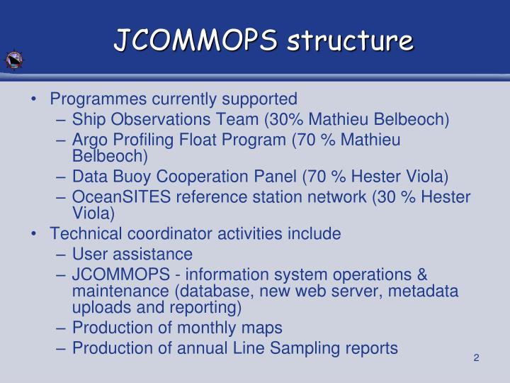 JCOMMOPS structure