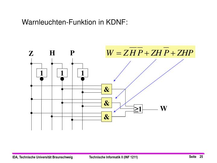 Warnleuchten-Funktion in KDNF: