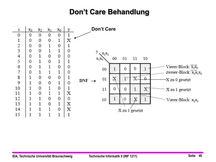 Don't Care Behandlung