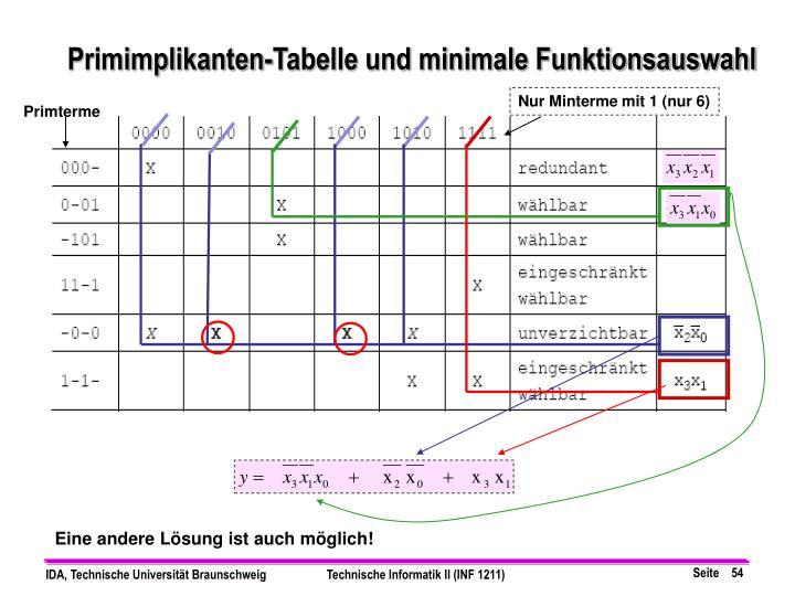 Primimplikanten-Tabelle und minimale Funktionsauswahl