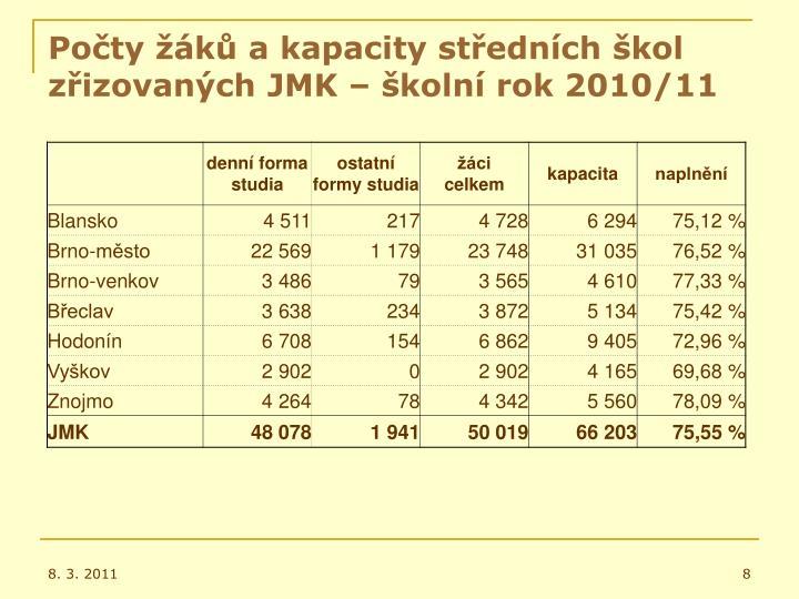 Počty žáků a kapacity středních škol zřizovaných JMK – školní rok 2010/11
