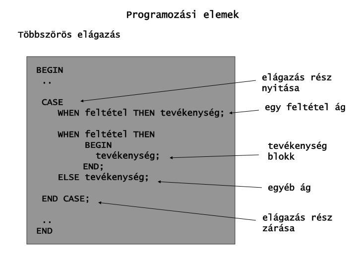 Programozási elemek