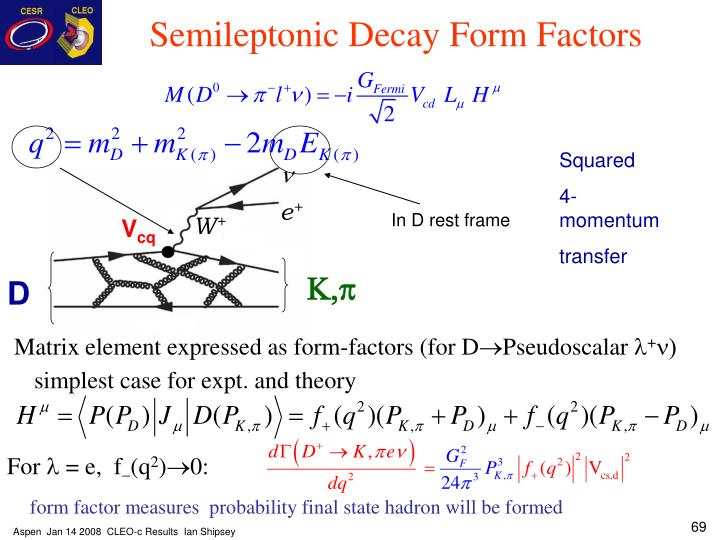 Semileptonic Decay Form Factors