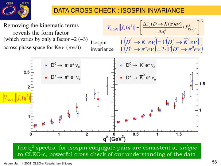 DATA CROSS CHECK : ISOSPIN INVARIANCE