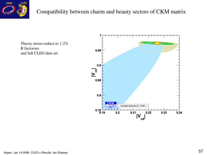 Compatibility between charm and beauty sectors of CKM matrix