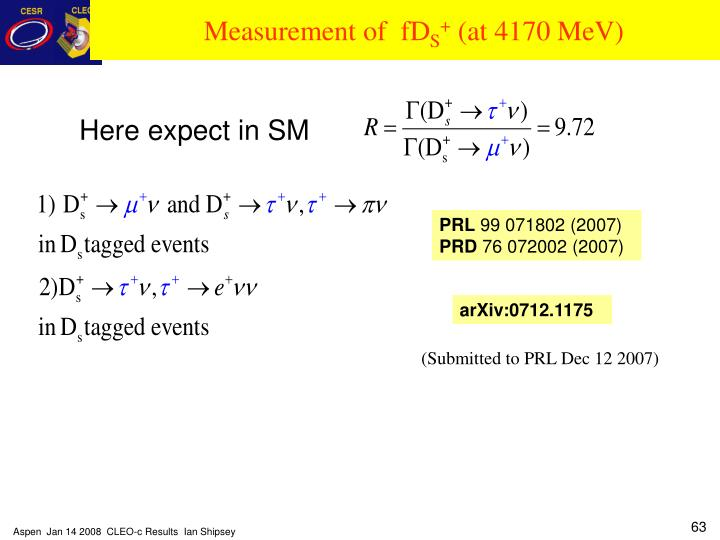 Measurement of  fD