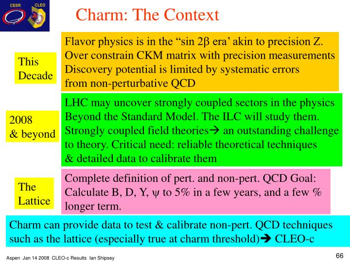 Charm: The Context