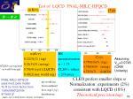 test of lqcd fnal milc hpqcd