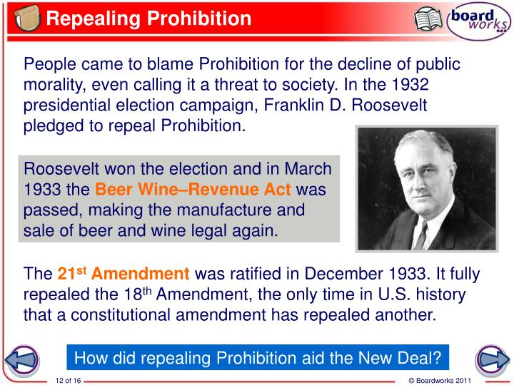 Repealing Prohibition