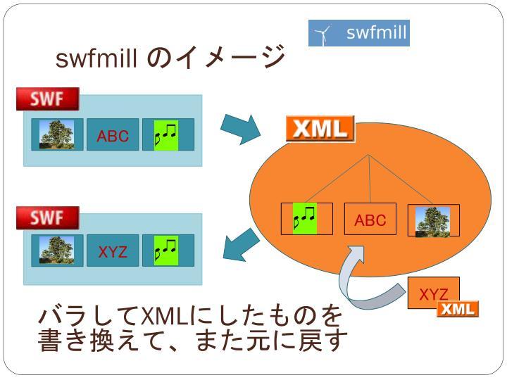 swfmill