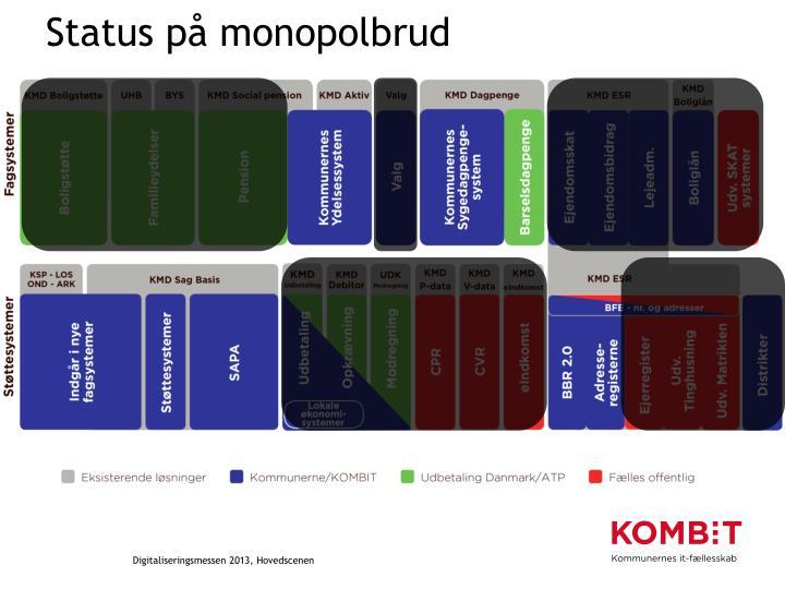Status på monopolbrud