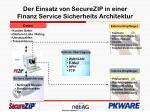 der einsatz von securezip in einer finanz service sicherheits architektur