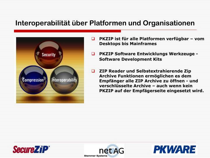 Interoperabilität über Platformen und Organisationen