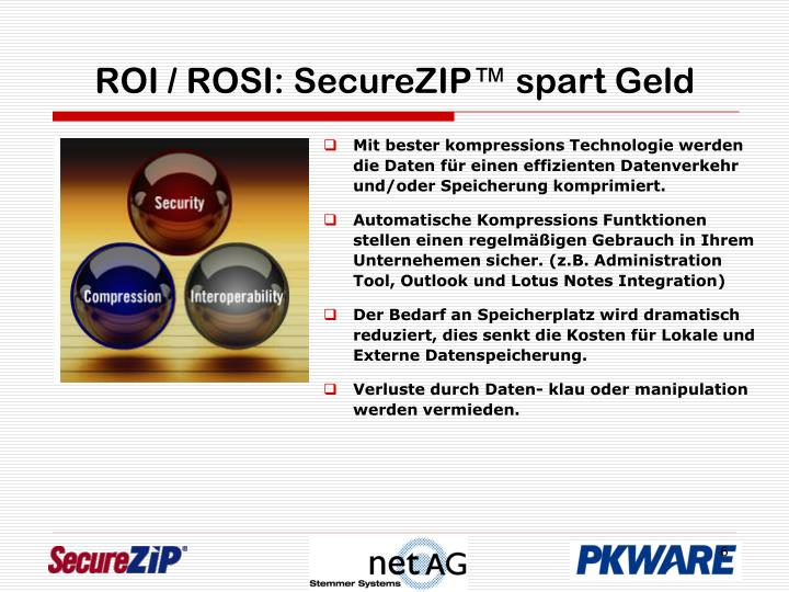 ROI / ROSI: SecureZIP