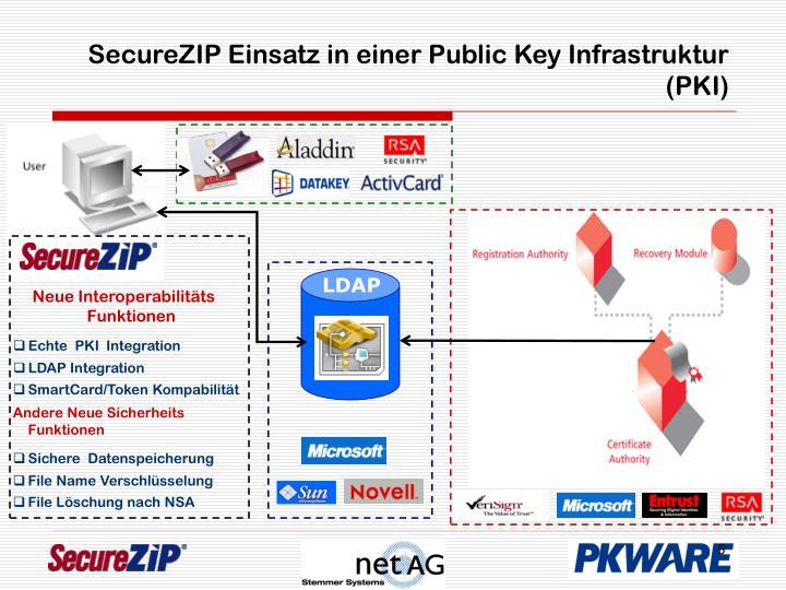 SecureZIP Einsatz in einer Public Key Infrastruktur (PKI)