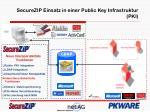 securezip einsatz in einer public key infrastruktur pki