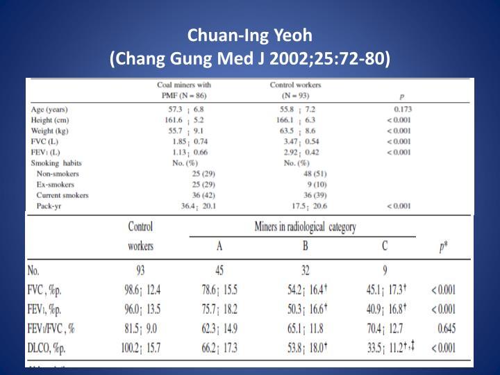 Chuan-Ing