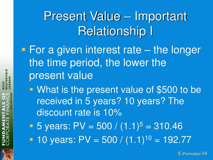 Present Value – Important Relationship I