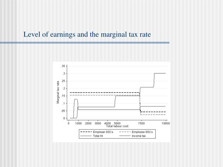 Level of earnings and the marginal tax rate