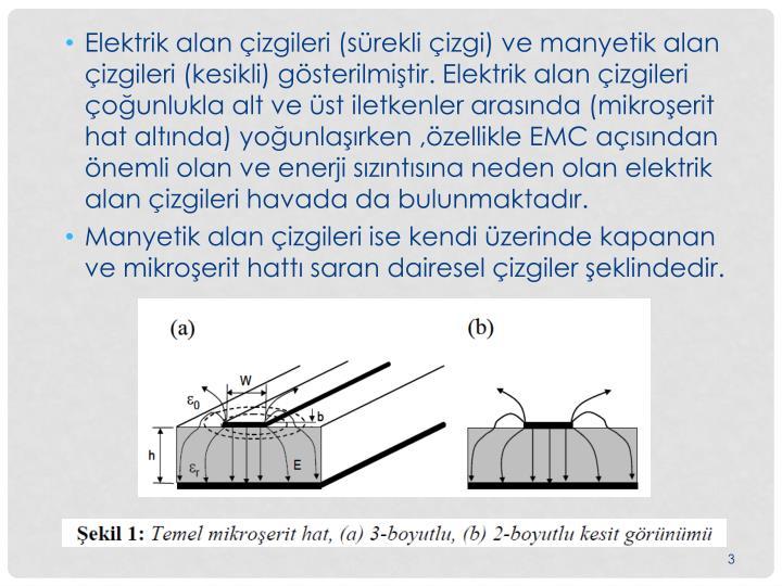 Elektrik alan çizgileri (sürekli çizgi) ve manyetik alan çizgileri (kesikli) gösterilmiştir. Elektrik alan çizgileri çoğunlukla alt ve üst iletkenler arasında (mikroşerit hat altında) yoğunlaşırken ,özellikle EMC açısından önemli olan ve enerji sızıntısına neden olan elektrik alan çizgileri havada da bulunmaktadır.