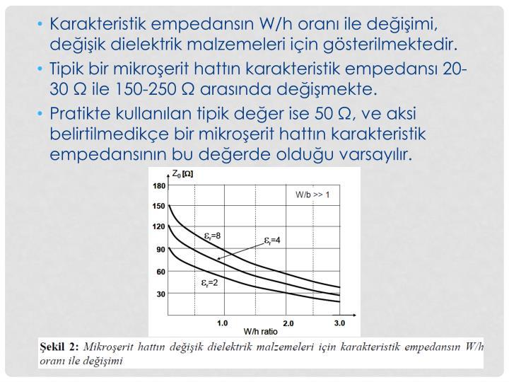 Karakteristik empedansın W/h oranı ile değişimi, değişik