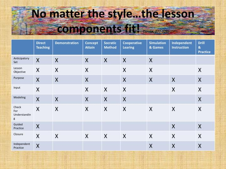 No matter the style…the lesson components fit!