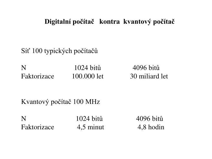 Digitalní počítač