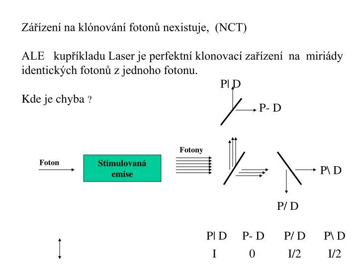 Zářízení na klónování fotonů nexistuje,  (NCT)