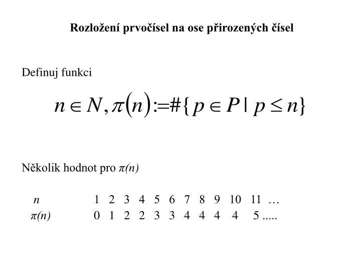 Rozložení prvočísel na ose přirozených čísel
