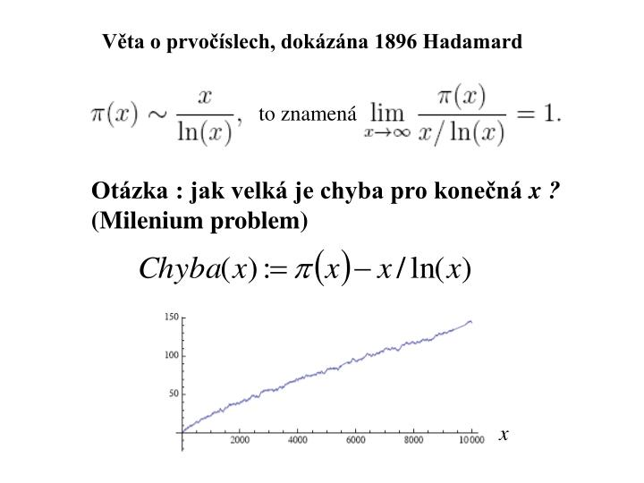 Věta o prvočíslech, dokázána 1896 Hadamard