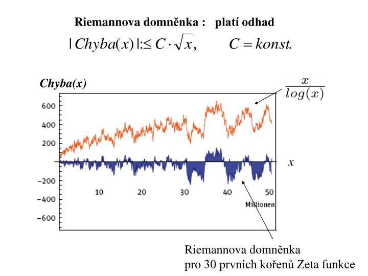 Riemannova domn