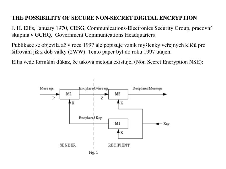 THE POSSIBILITY OF SECURE NON-SECRET DIGITAL ENCRYPTION