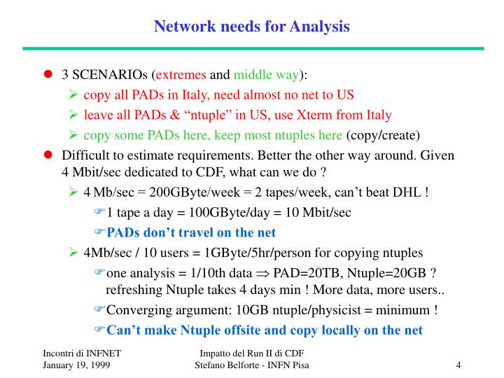 Network needs for Analysis