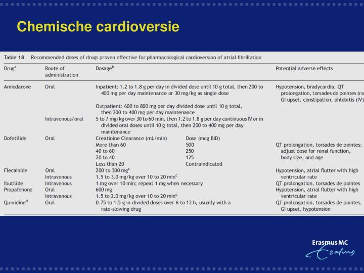Chemische cardioversie
