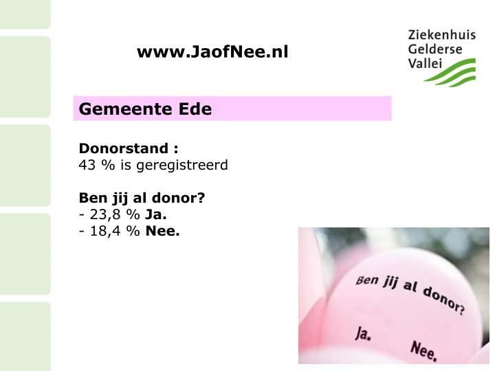 www.JaofNee.nl