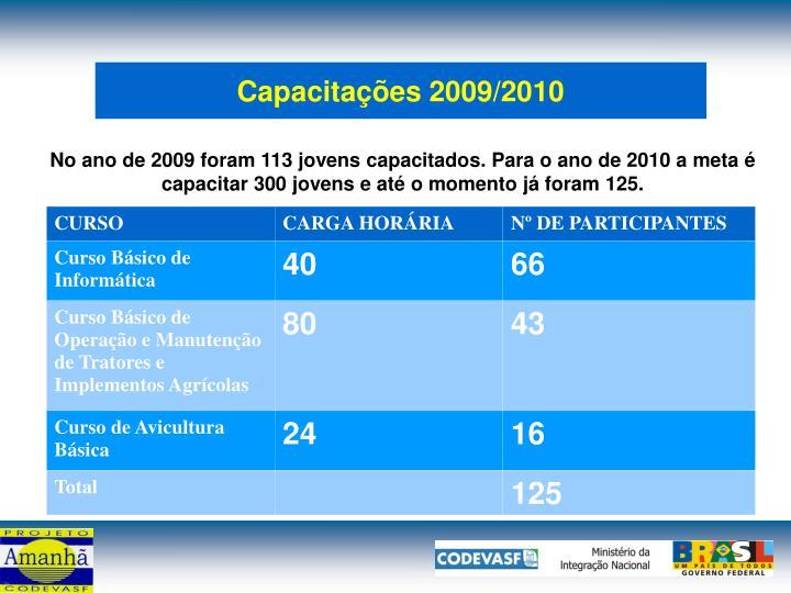 Capacitações 2009/2010