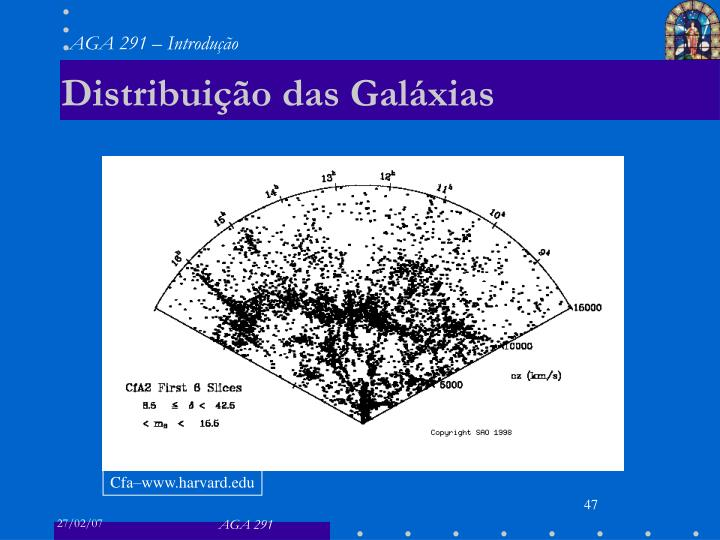 Distribuição das Galáxias