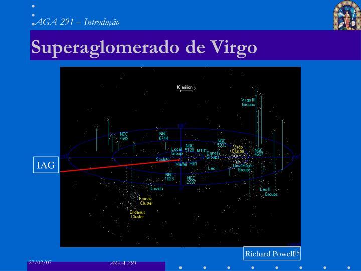 Superaglomerado de Virgo