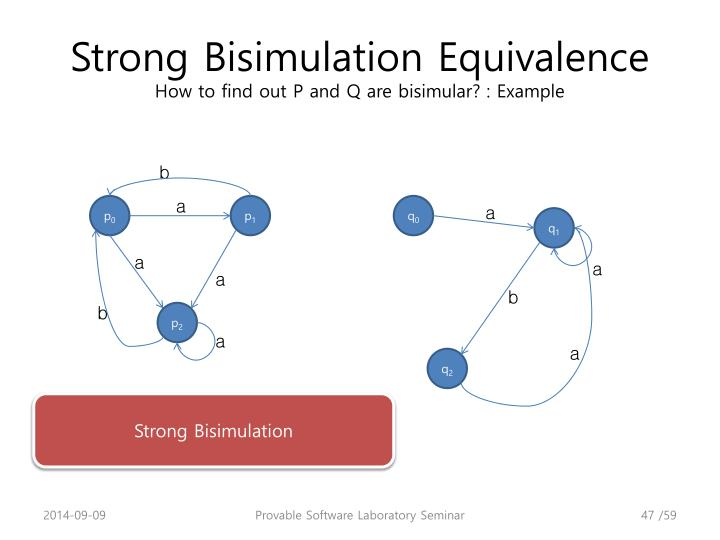 Strong Bisimulation Equivalence