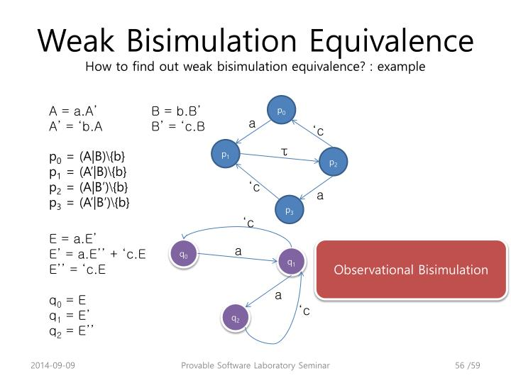 Weak Bisimulation Equivalence