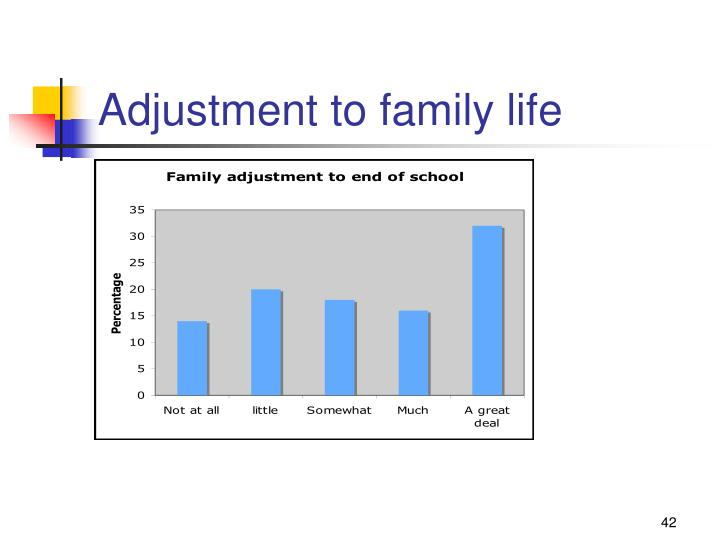 Adjustment to family life