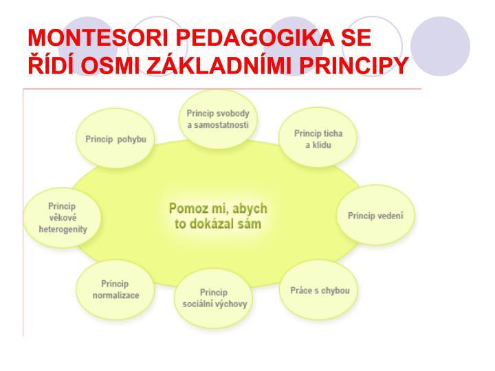 Montesori pedagogika se
